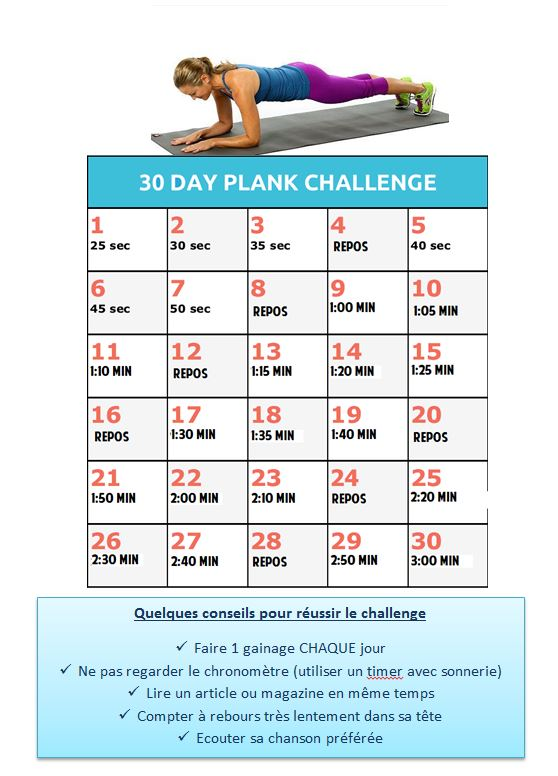 Challenge gainage 30 jours - 1 mois
