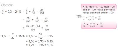 Rangkuman Dan Pembahasan Matematika Pecahan Kelas 5 Sd Semester 2 Soal Amp Kunci Jawaban