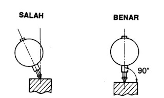 posisi pegukuran dial gauge dilihat dari depan