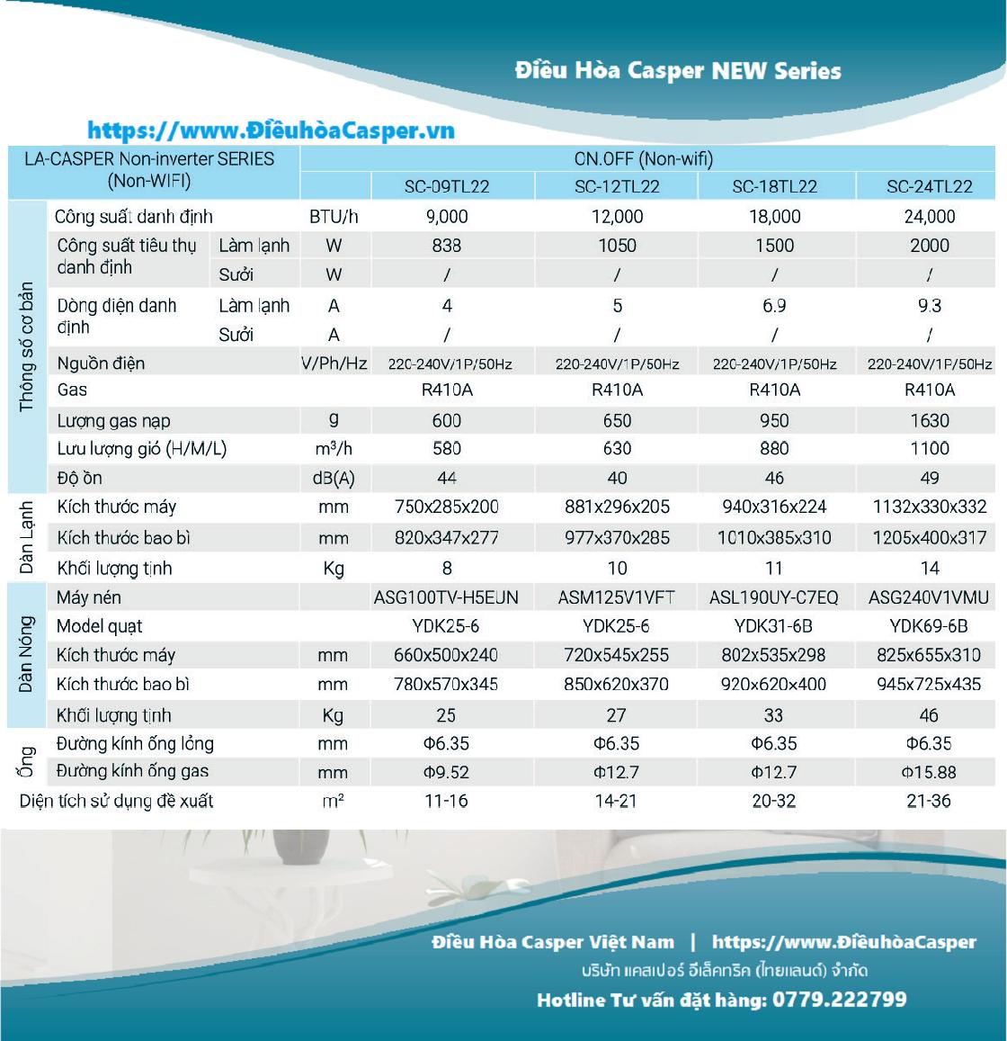 Thông số kỹ thuật Điều hòa Casper model 2019