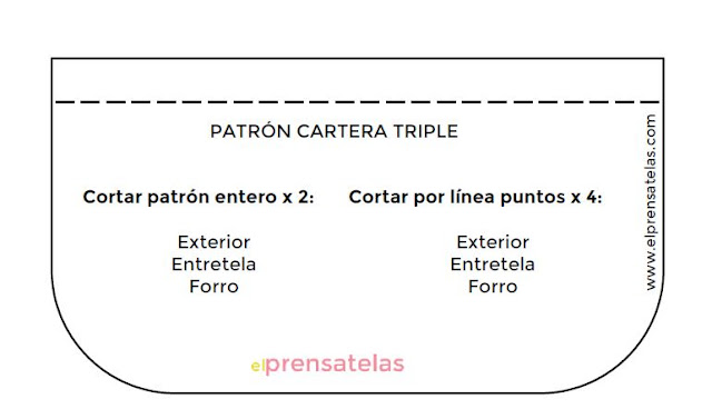 Patron cartera triple ElPrensatelas