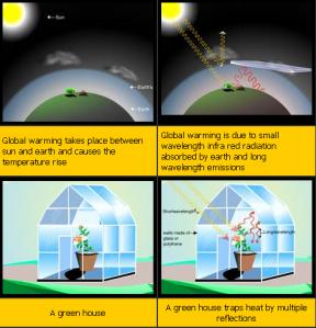 Environmental Engineering Makalah Efek Rumah Kaca