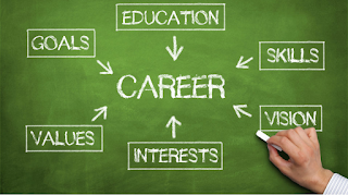 How To Choose Career For Better and Bright Future Future?