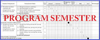 Download Program Semester KTSP Lengkap SD/MI Kelas I - VI Semester 1 & 2