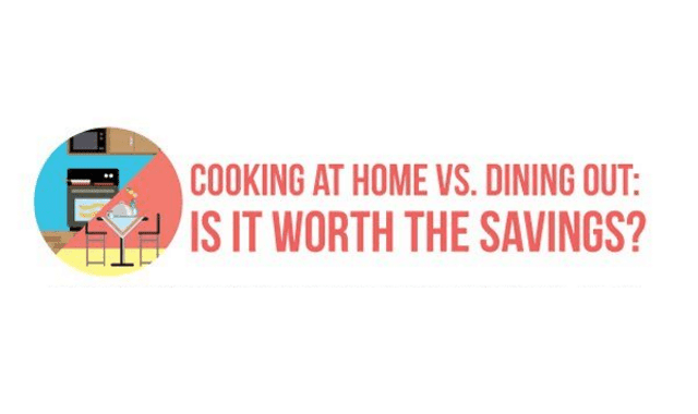 Cooking VS. Dining Out