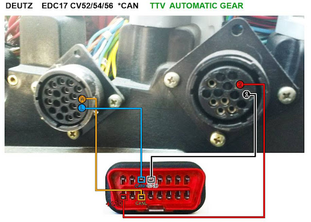 EDC17 CV52/54/56 CAN TTV Automatic Gear
