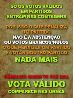 CORRUPÇÃO , ABSTENÇÃO, VOTOS BRANCOS NULOS