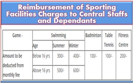 reimbursment-of-sports-facilities-cg-staff
