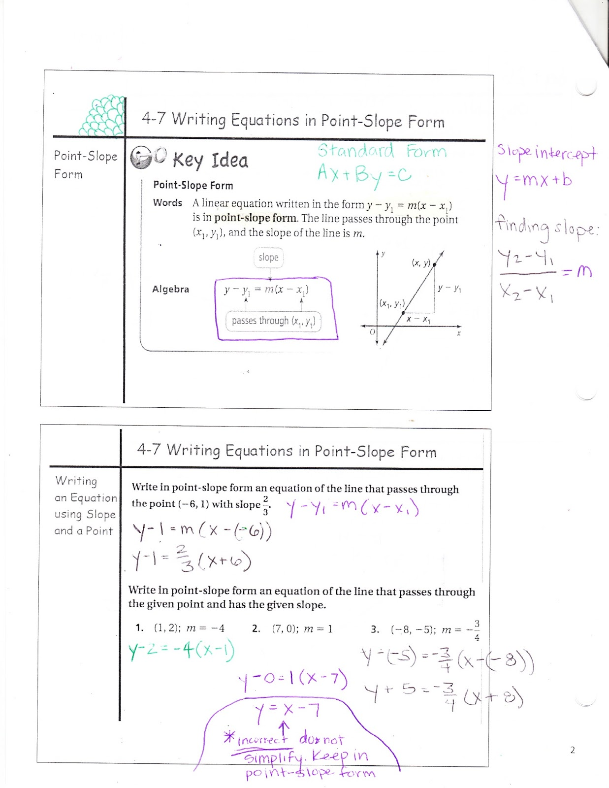 Ms jeans accel 7 blog 47 writing equations in point slope form 47 writing equations in point slope form falaconquin
