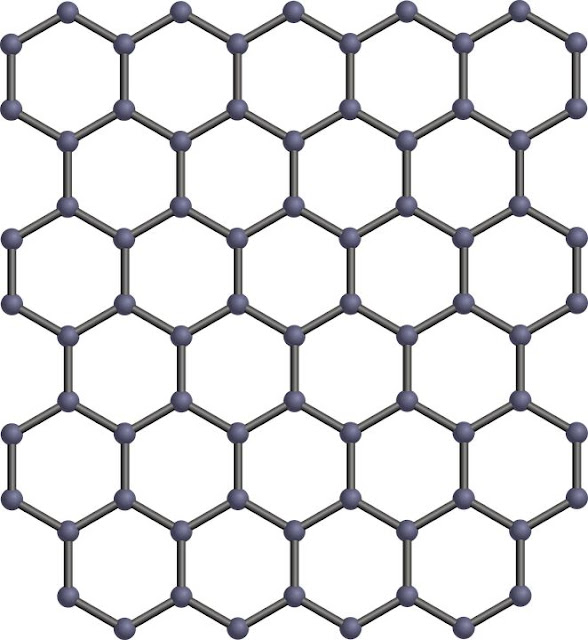 Researchers finally awaken Graphene's hidden superconducting property in its natural state