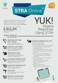 Apoteker Murtad dan Syarat Perpanjangan STRA (Surat tanda registrasi apoteker)