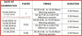 aptet-exam-2018-notification-freejobalert