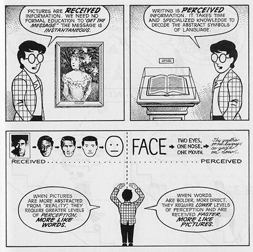 COMICS - Scott McCloud - Understanding Comics - The Invisible Art