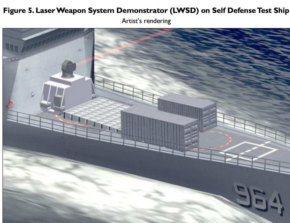 DARPA projects Laserweapondesign