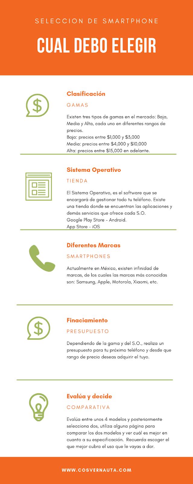 Cosvernauta infografia sobre smartphone