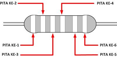 Resistor 6 Gelang