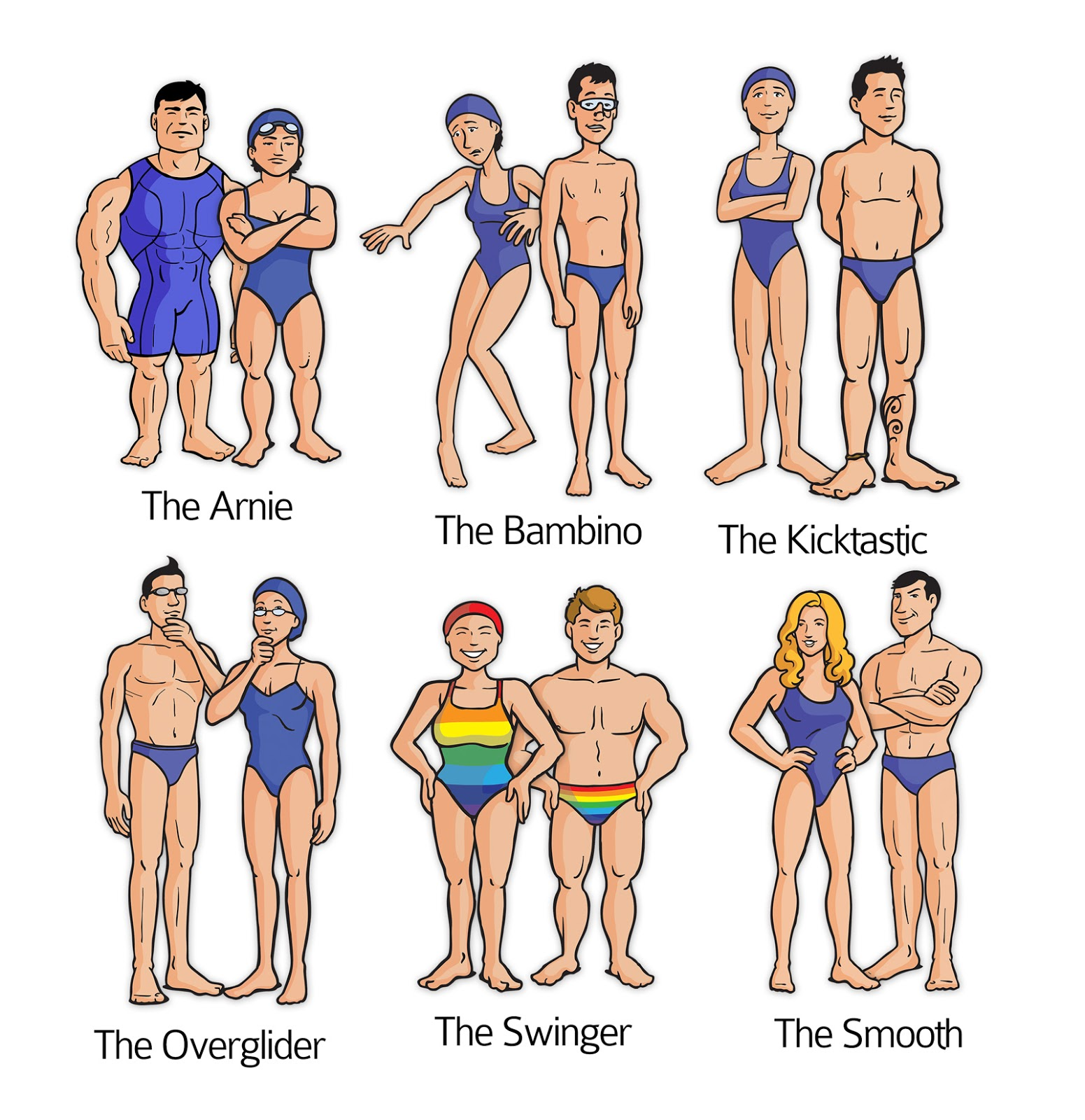 types of swingers