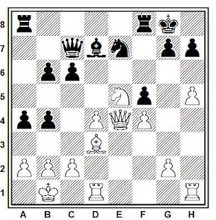 Posición de la partida Kanbra - Ners (Budapest, 1990)