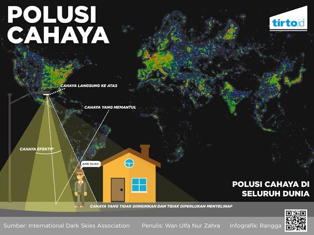 cahaya, polusi, polusi cahaya, kesehatan, lingkungan