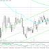 EUR/USD: ruptura del nivel de 1.0970 es requerido