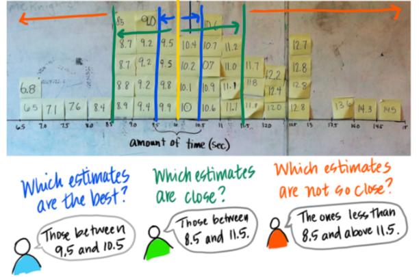 McPherson Math