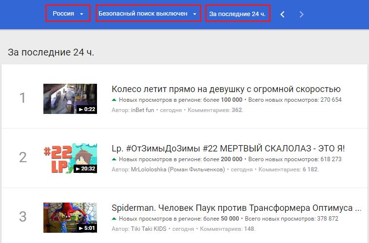 Google Trends - популярные видео