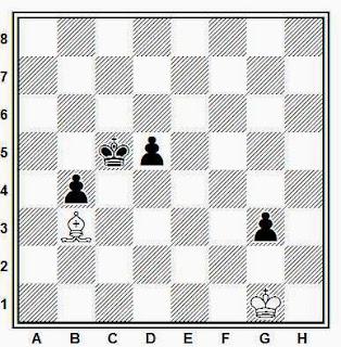 Final de alfil contra tres peones aislado: negras ganan