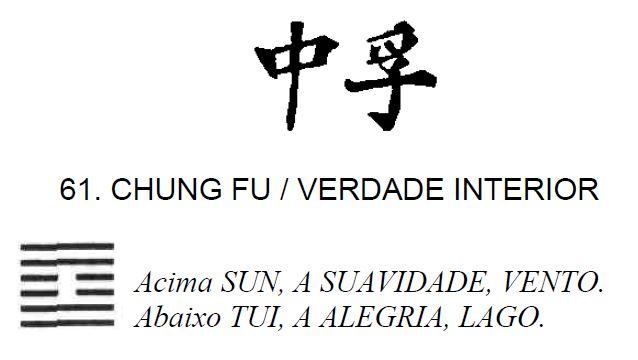 Imagem de 'Chung Fu / Verdade Interior' - hexagrama número 61, de 64 que fazem parte do I Ching, o Livro das Mutações