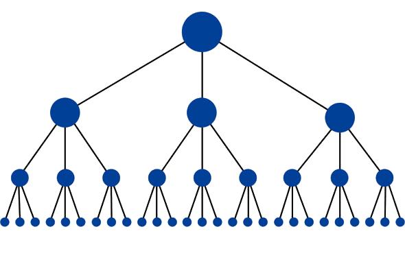 teknik dasar SEO internal link