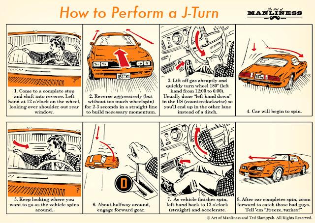 perform a J turn