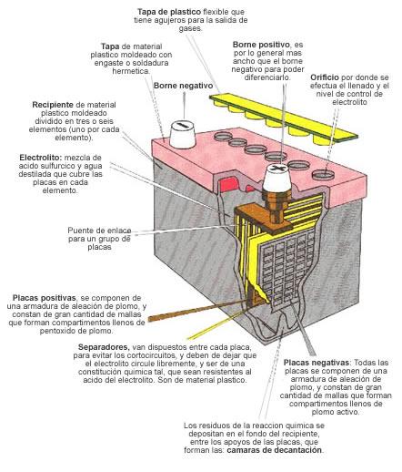 Hho M 233 Xico Hidr 243 Geno Automotriz Sulfato De Magnesio Para