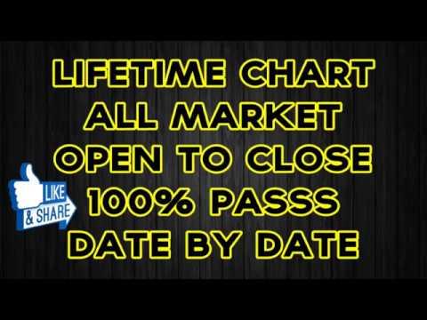 Free fix matka ank 100 date