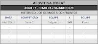 LOTECA 717 - HISTÓRICO JOGO 07