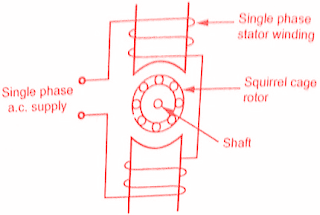 single-phase-induction-motors-working-principle-construction