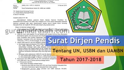 Surat Pemberitahuan UN, USBN dan UAMBN dari Dirjen Pendis