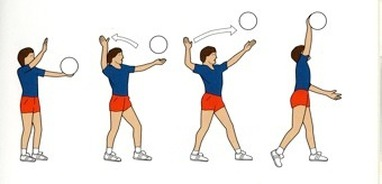 angle of release volleyball serve