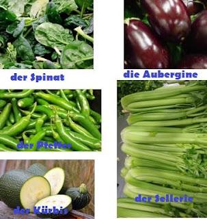 der Pfeffer biber  die Aubergine patlıcan  die Bohne  fasulye,  der Kürbis kabak