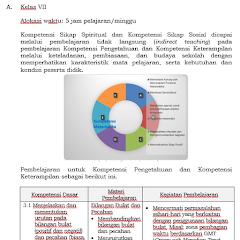 Silabus Matematika Kurikulum 2013 SMP/MTs Revisi Update Terbaru 2016/2017