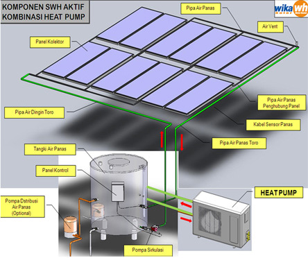 Active solar water heater + heat pump