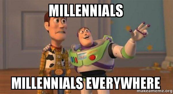 Apa itu Generasi Millennial?