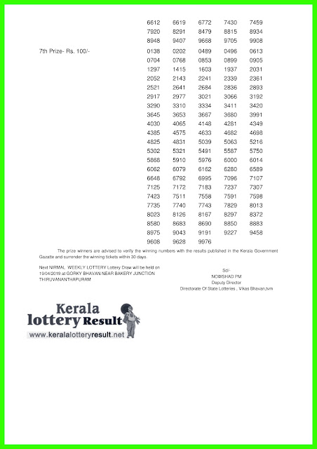 "Kerala Lottery Result; 12-04-2019 Nirmal Lottery Results ""NR-116"""