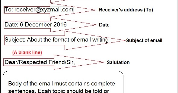 Format for writing e mail with example study rankers spiritdancerdesigns Gallery