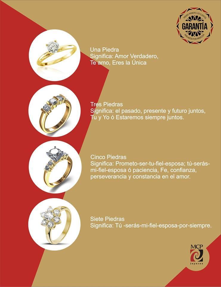 92228805289a SIGNIFICADO DE LA CANTIDAD DE PIEDRAS EN LOS ANILLOS DE COMPROMISO ...