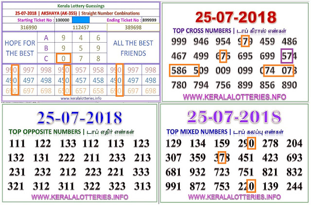 AKSHAYA AK-355  abc numbers kerala lottery guessing by keralalotteries ON 25-07-2018