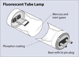 Teknolohiyapinoy Fluorescent Lamp Invented By A Filipino
