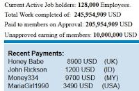 cashwork.xyz fake earning statistics