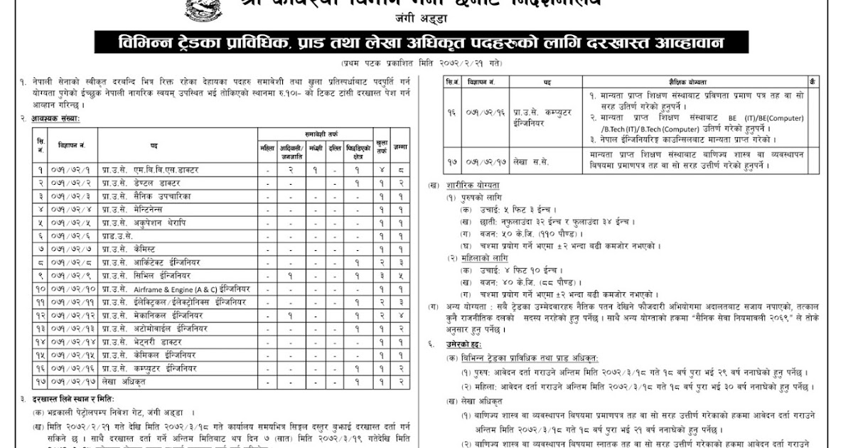 Various Technical Officer Positions(21) Jobs Vacancy