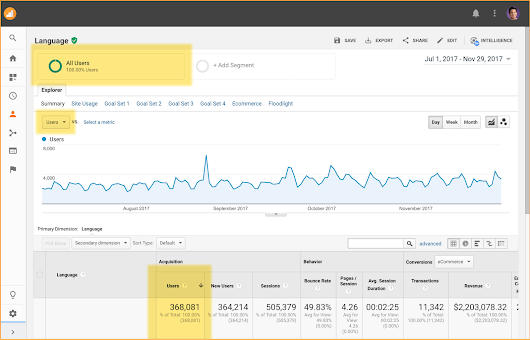 New ways to measure your users in Google Analytics
