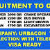 URBACON TRADING & CONTRACTING COMPANY LLC-RECRUITMENT TO QATAR | APPLY NOW