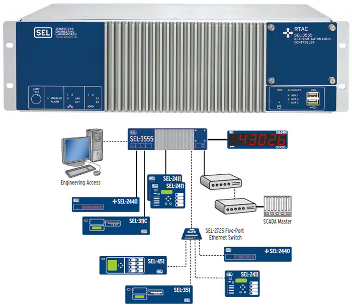 SEL-3555 Real Time Automation Controller